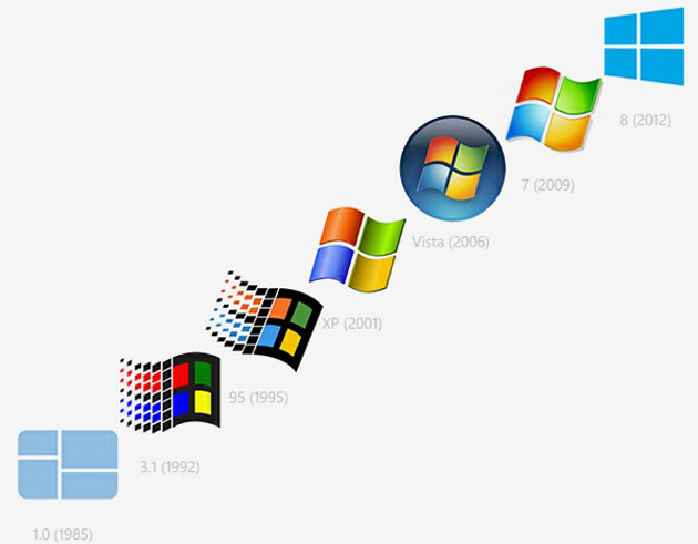 windows歴代ロゴ